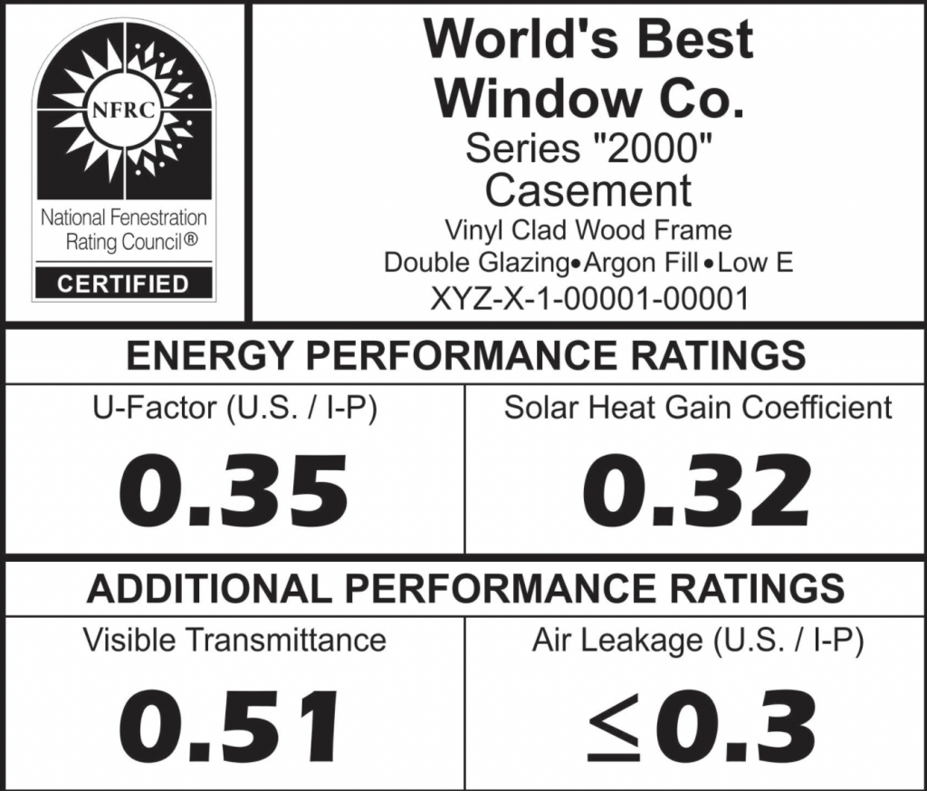 example chart illustrating nfrc rating.